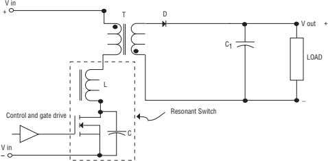 V in + T D V out + C 1 LOAD L _ Resonant Switch