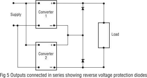 + Converter Supply 1 Load + Converter 2 Fig 5 Outputs connected in series showing