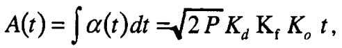 any indefinite integral of the function For Equation 2-10, this into Equation 2-11 yields so substituting