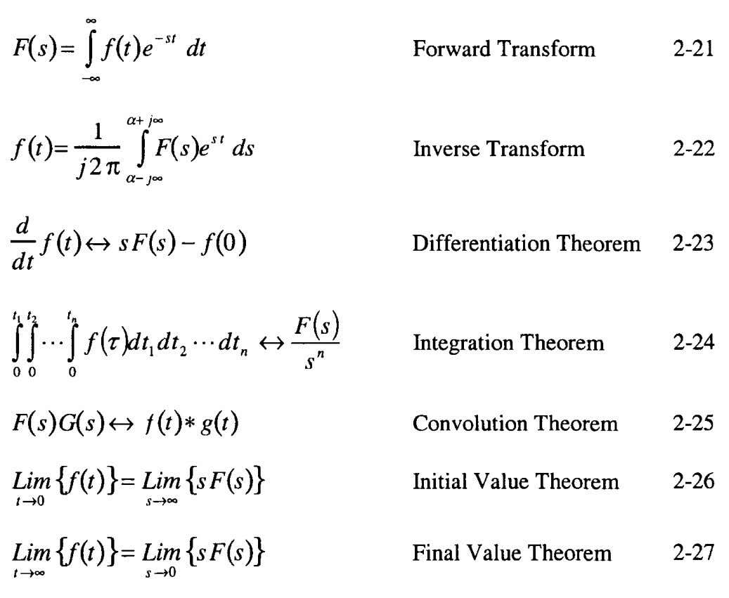 seven fundamental properties of the Laplace transform: [2-4] Equation 2-21 is the forward transform, which defines