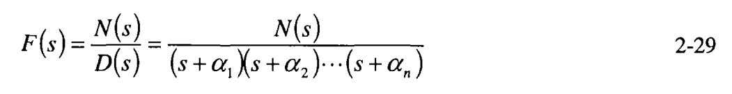 repeated), the transfer function can be written as [4] With partial fraction expansion, Equation 2-29 can