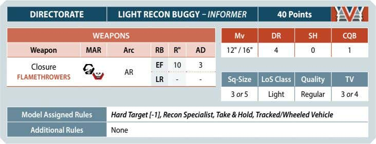 DIRECTORATE LIGHT RECON BUGGY – INFORMER 40 Points WEAPONS Mv DR SH CQB Weapon MAR