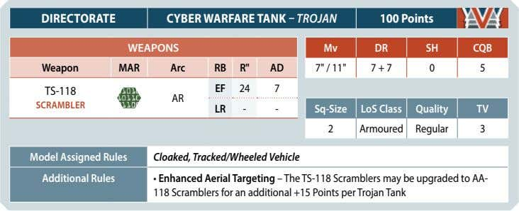 DIRECTORATE CYBER WARFARE TANK – TROJAN 100 Points WEAPONS Mv DR SH CQB Weapon MAR