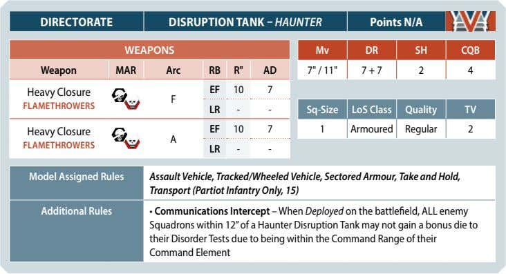 DIRECTORATE DISRUPTION TANK – HAUNTER Points N/A WEAPONS Mv DR SH CQB Weapon MAR Arc