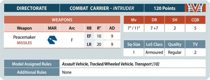 DIRECTORATE COMBAT CARRIER – INTRUDER 120 Points WEAPONS Mv DR SH CQB Weapon MAR Arc