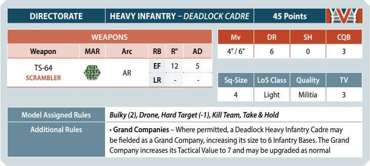 DIRECTORATE HEAVY INFANTRY – DEADLOCK CADRE 45 Points WEAPONS Mv DR SH CQB Weapon MAR