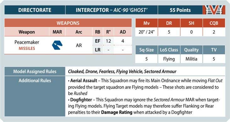 DIRECTORATE INTERCEPTOR – AIC-90 'GHOST' 55 Points WEAPONS Mv DR SH CQB Weapon MAR Arc