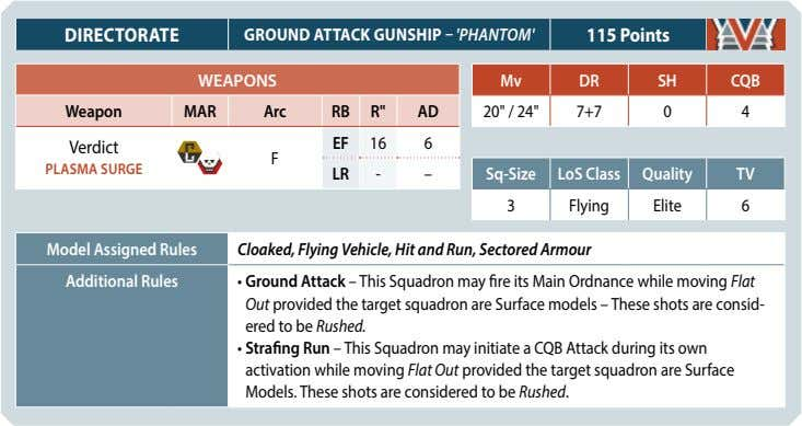 DIRECTORATE GROUND ATTACK GUNSHIP – 'PHANTOM' 115 Points WEAPONS Mv DR SH CQB Weapon MAR