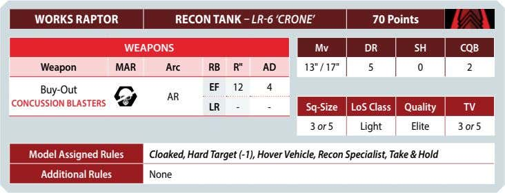 WORKS RAPTOR RECON TANK – LR-6 'CRONE' 70 Points WEAPONS Mv DR SH CQB Weapon