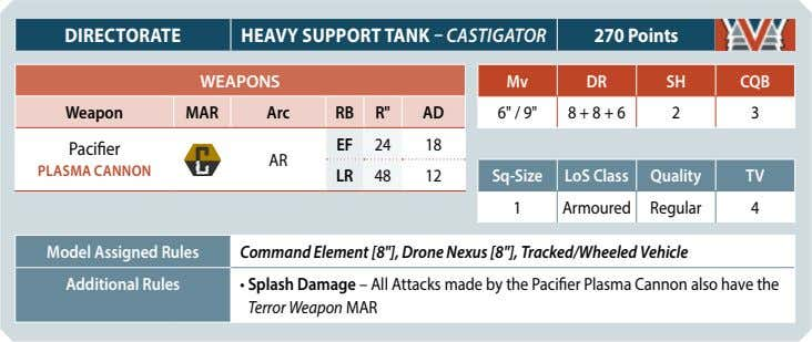 DIRECTORATE HEAVY SUPPORT TANK – CASTIGATOR 270 Points WEAPONS Mv DR SH CQB Weapon MAR