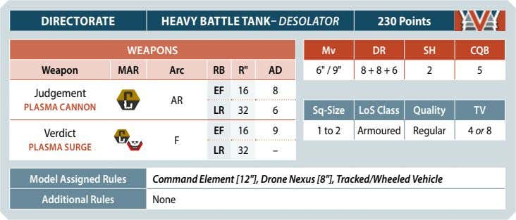 DIRECTORATE HEAVY BATTLE TANK– DESOLATOR 230 Points WEAPONS Mv DR SH CQB Weapon MAR Arc