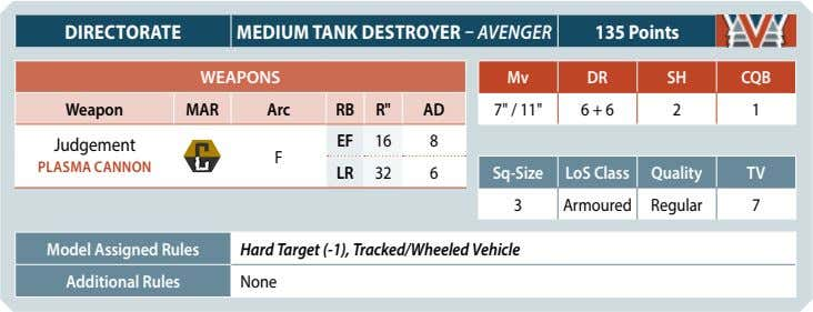 DIRECTORATE MEDIUM TANK DESTROYER – AVENGER 135 Points WEAPONS Mv DR SH CQB Weapon MAR