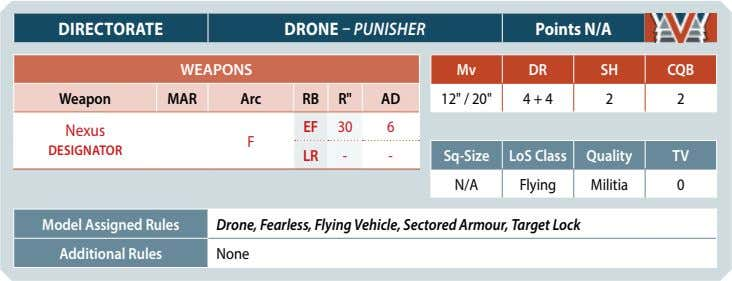 DIRECTORATE DRONE – PUNISHER Points N/A WEAPONS Mv DR SH CQB Weapon MAR Arc RB