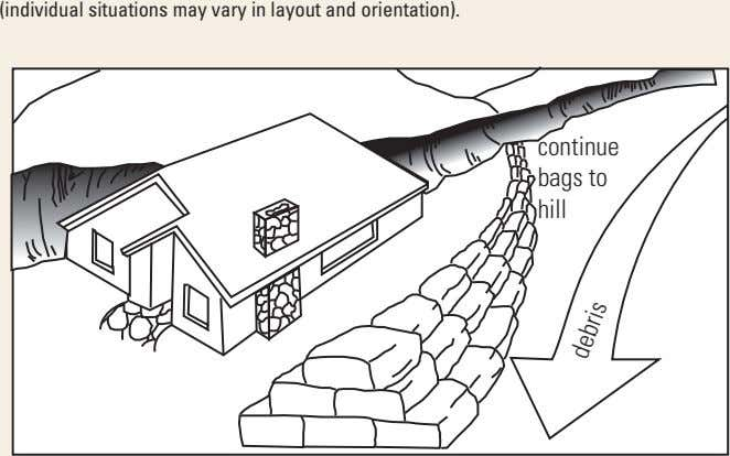 (individual situations may vary in layout and orientation). continue bags to hill debris