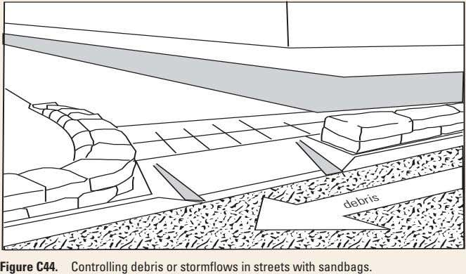 Figure C44. Controlling debris or stormflows in streets with sandbags. debris