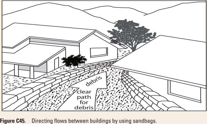 clear path for debris Figure C45. Directing flows between buildings by using sandbags. debris