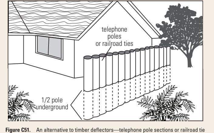 telephone poles or railroad ties 1/2 pole underground Figure C51. An alternative to timber deflectors—telephone