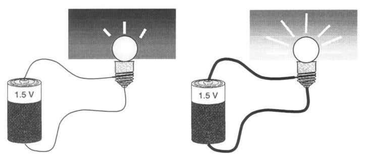 10. Diagram 10.1 and 10.2 show two similar bulbs which is each one is connected to