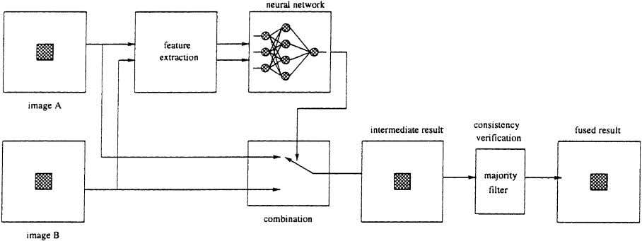 et al. / Pattern Recognition Letters 23 (2002) 985–997 987 Fig. 2. Schematic diagram of the