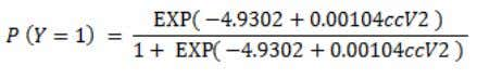2 and described by the analytical equation indicated below. (2) where P( Y=1 ) is the