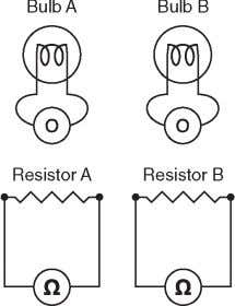 E lEctrical /E lEctronic S yStEmS 4. Measure resistance in an electrical circuit using a DMM.