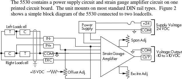 The 5530 contains a power supply circuit and strain gauge amplifier circuit on one printed