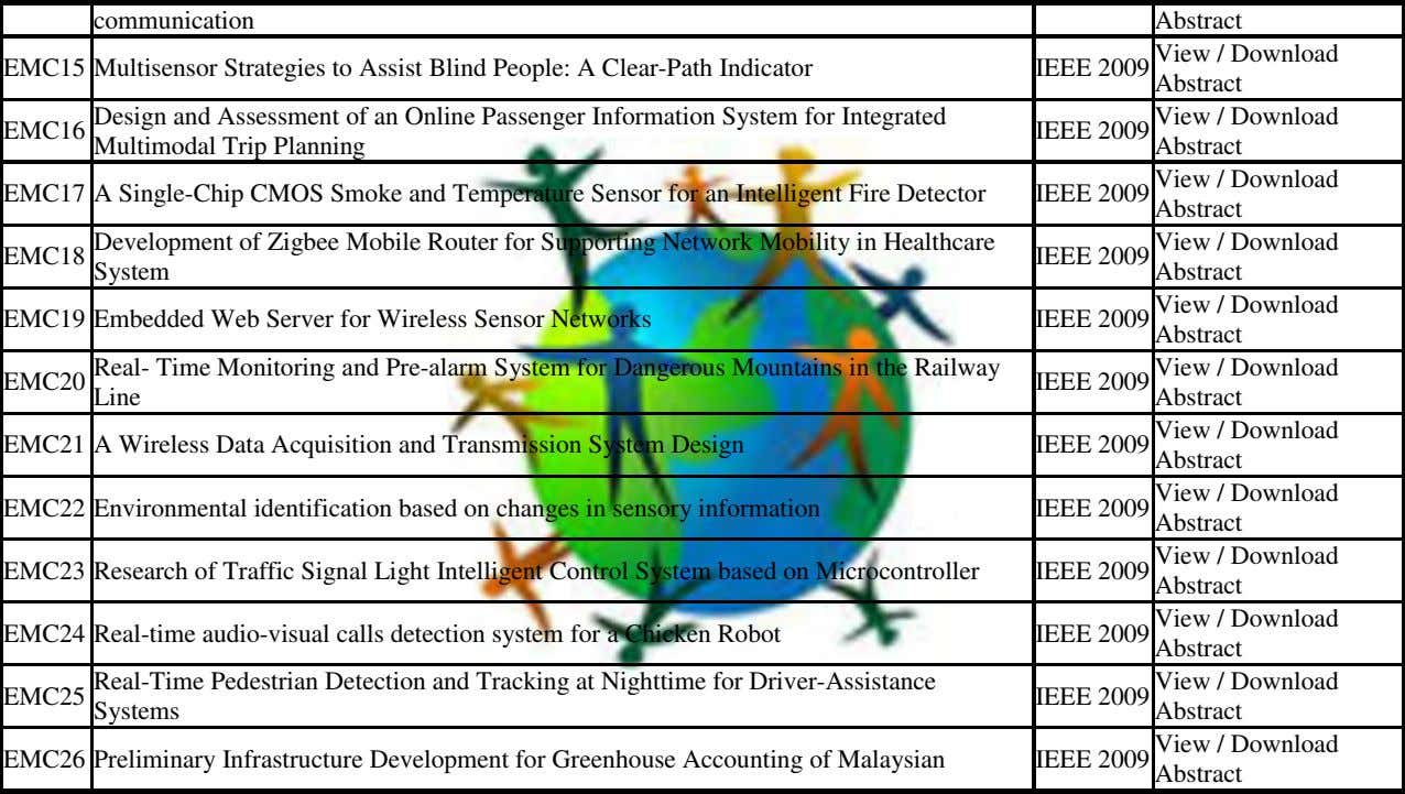 communication Abstract EMC15 Multisensor Strategies to Assist Blind People: A Clear-Path Indicator IEEE 2009 View