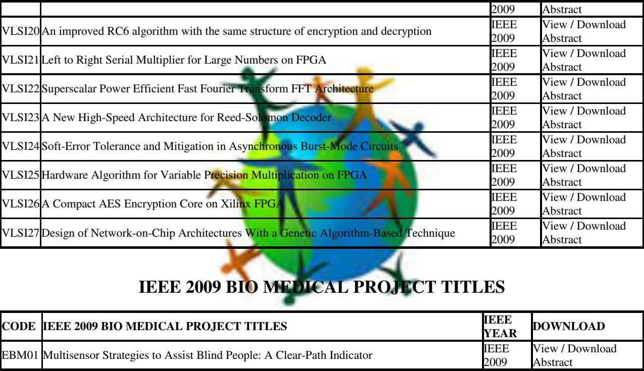 2009 Abstract IEEE View / Download VLSI20 An improved RC6 algorithm with the same structure