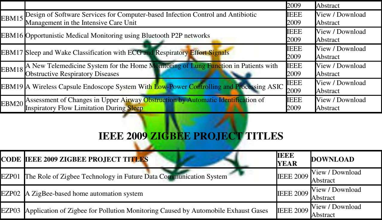 2009 Abstract IEEE View / Download EBM15 Design of Software Services for Computer-based Infection Control