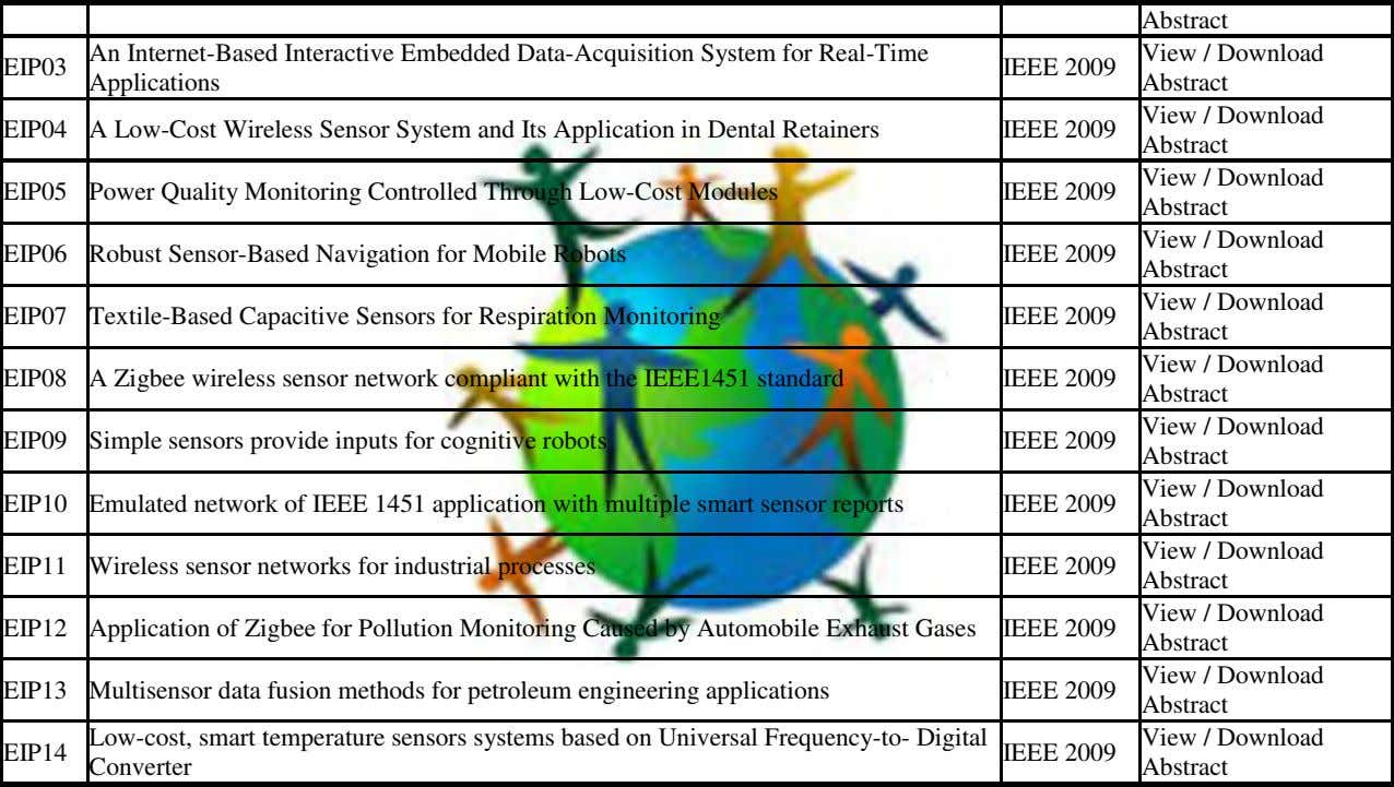 Abstract An Internet-Based Interactive Embedded Data-Acquisition System for Real-Time EIP03 IEEE 2009 Applications