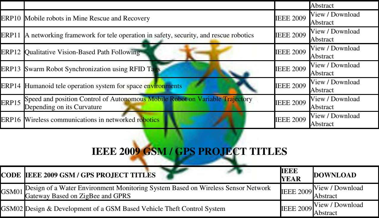 Abstract ERP10 Mobile robots in Mine Rescue and Recovery IEEE 2009 View / Download Abstract