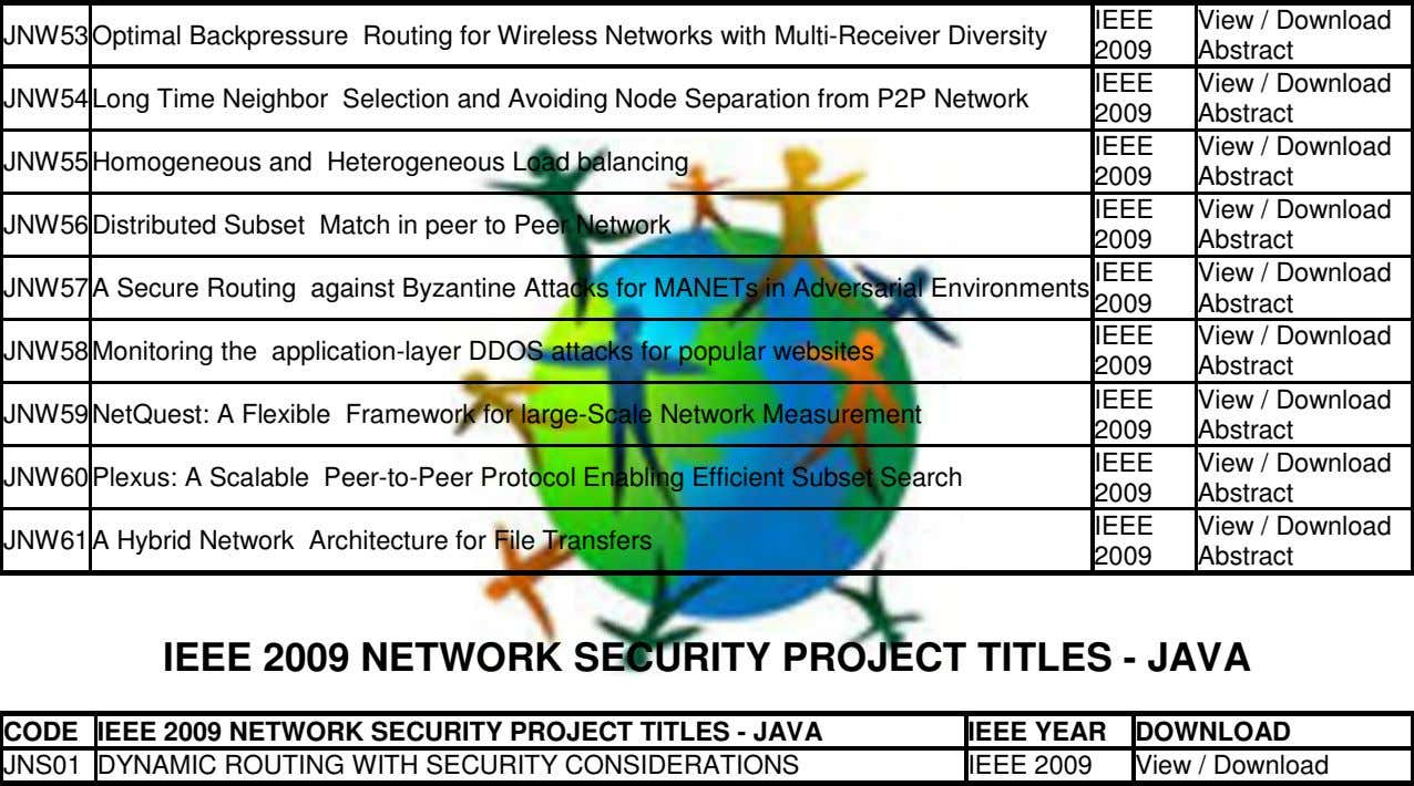 IEEE View / Download JNW53 Optimal Backpressure Routing for Wireless Networks with Multi-Receiver Diversity 2009