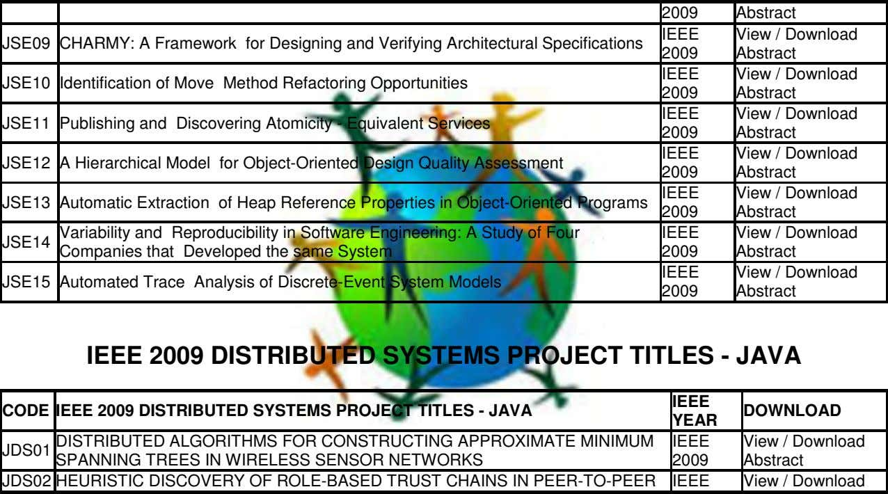 2009 Abstract IEEE View / Download JSE09 CHARMY: A Framework for Designing and Verifying Architectural