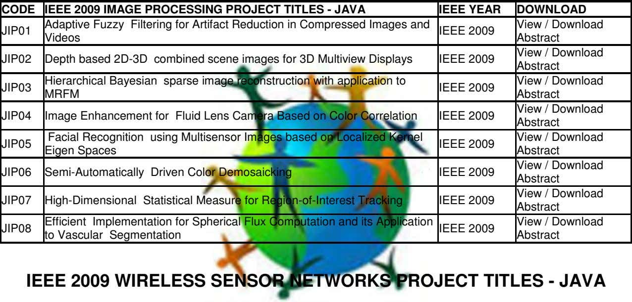 CODE IEEE 2009 IMAGE PROCESSING PROJECT TITLES - JAVA IEEE YEAR DOWNLOAD JIP01 Adaptive Fuzzy