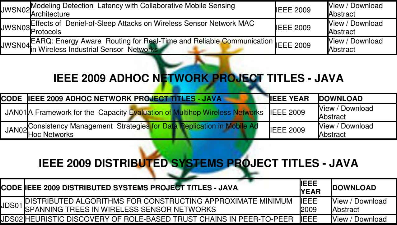JWSN02 Modeling Detection Latency with Collaborative Mobile Sensing Architecture IEEE 2009 View / Download Abstract