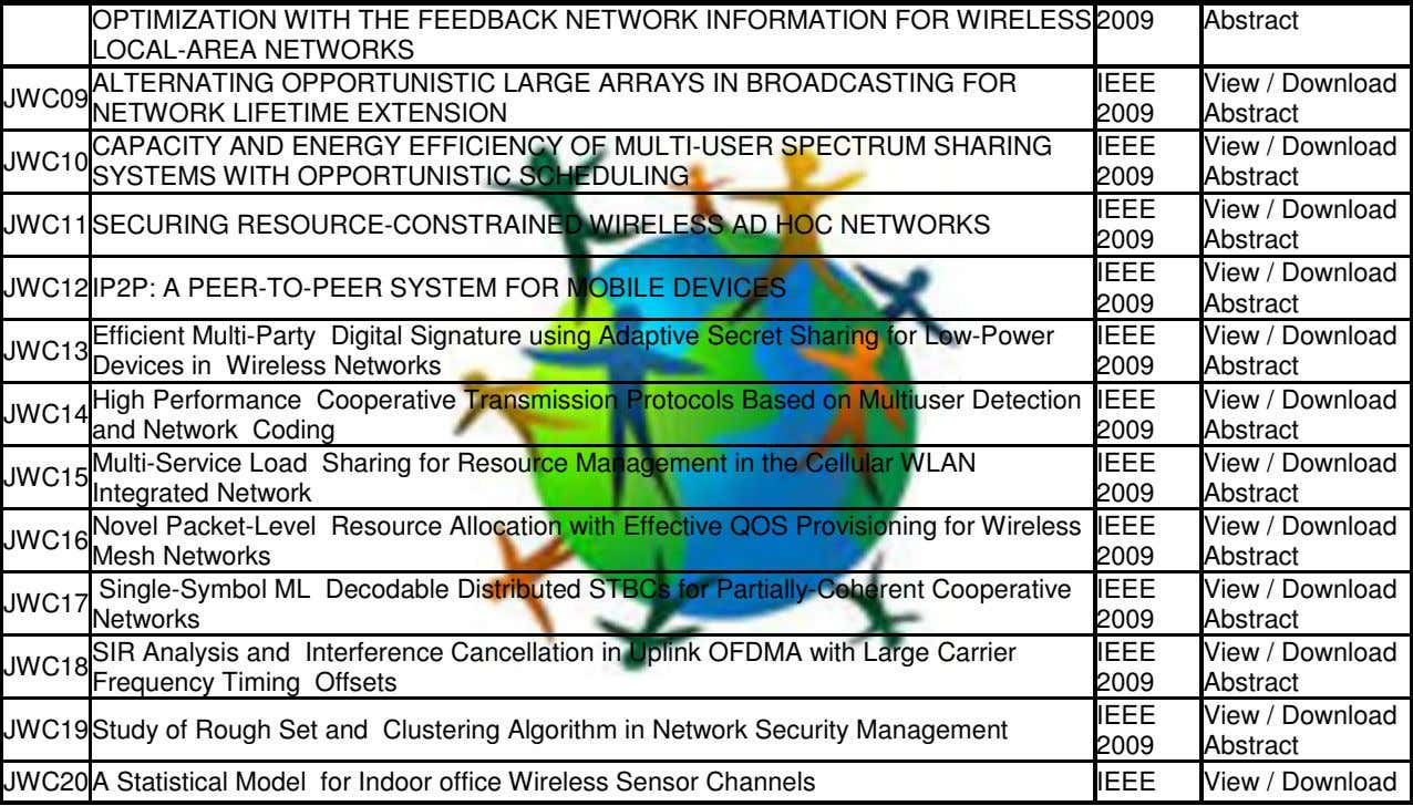 OPTIMIZATION WITH THE FEEDBACK NETWORK INFORMATION FOR WIRELESS LOCAL-AREA NETWORKS 2009 Abstract ALTERNATING