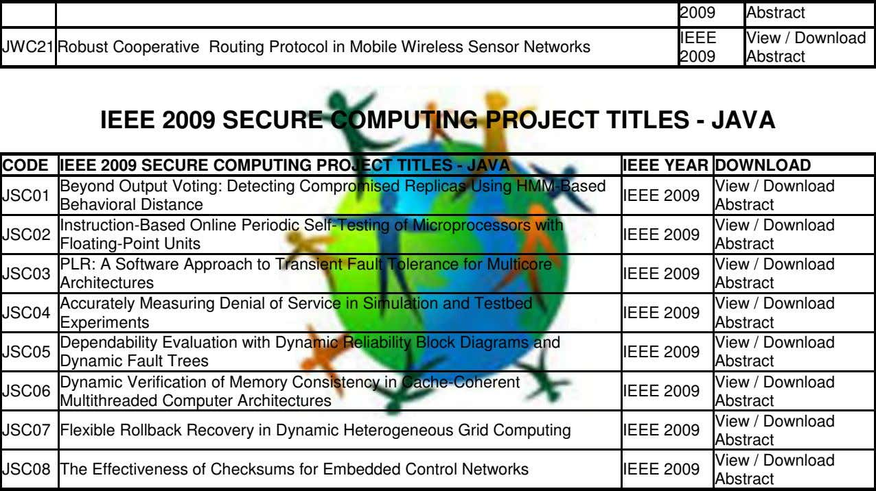 2009 Abstract IEEE View / Download JWC21 Robust Cooperative Routing Protocol in Mobile Wireless Sensor