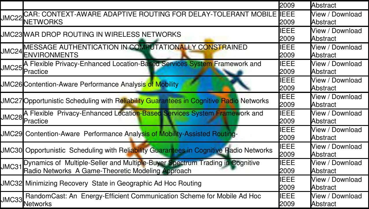 2009 Abstract CAR: CONTEXT-AWARE ADAPTIVE ROUTING FOR DELAY-TOLERANT MOBILE IEEE View / Download JMC22 NETWORKS