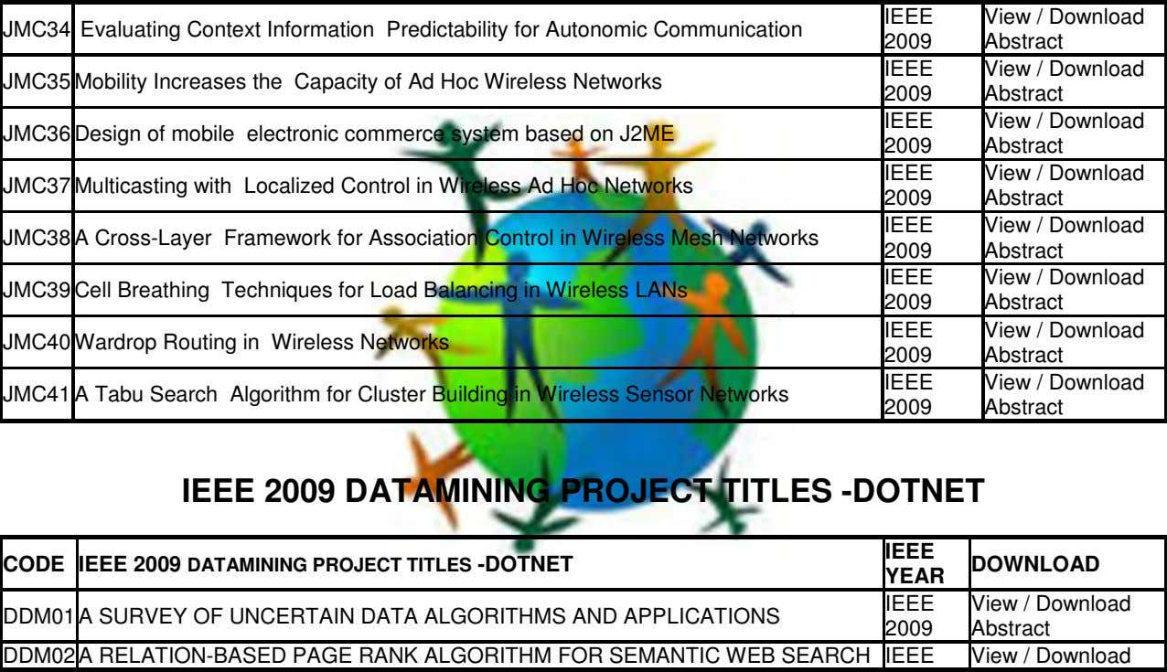 IEEE View / Download JMC34 Evaluating Context Information Predictability for Autonomic Communication 2009 Abstract