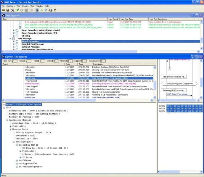 MME Functional Tester Figure : MME Functional Tester - GUI TEST CATEGORIES S1 – eNodeB-to-MME Test