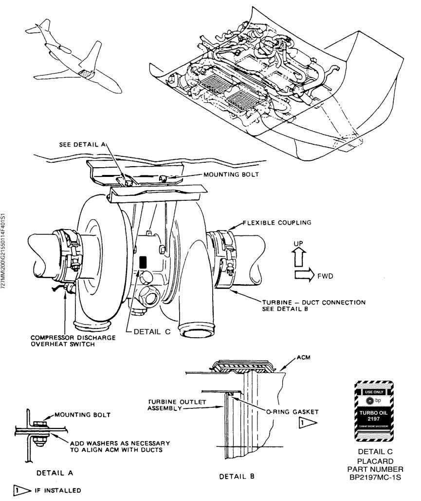 B727 AMM - AIR CYCLE MACHINE (ACM) - REMOVAL/ INSTALLATION Revision Air Cycle Machine Installation Figure
