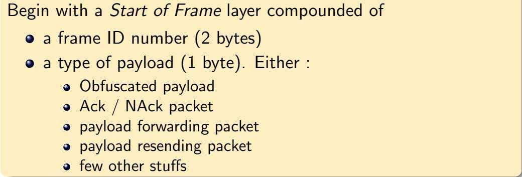 Begin with a Start of Frame layer compounded of a frame ID number (2 bytes)