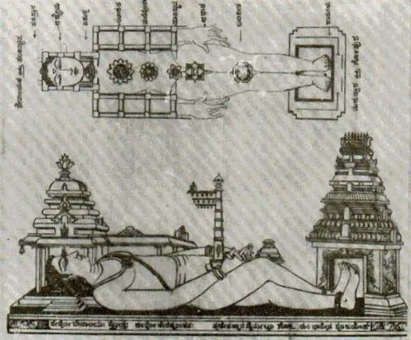 Did you know that constructing a Hindu temple was pure science ! 10 Scientific Reasons Behind