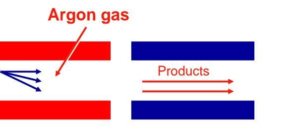 Argon gas Products
