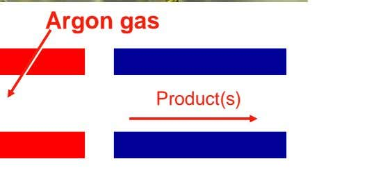 Argon gas Product(s)