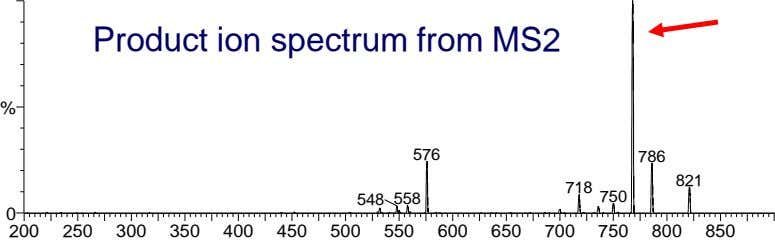 Product ion spectrum from MS2 % 576 786 821 718 750 548 558 0 200 250