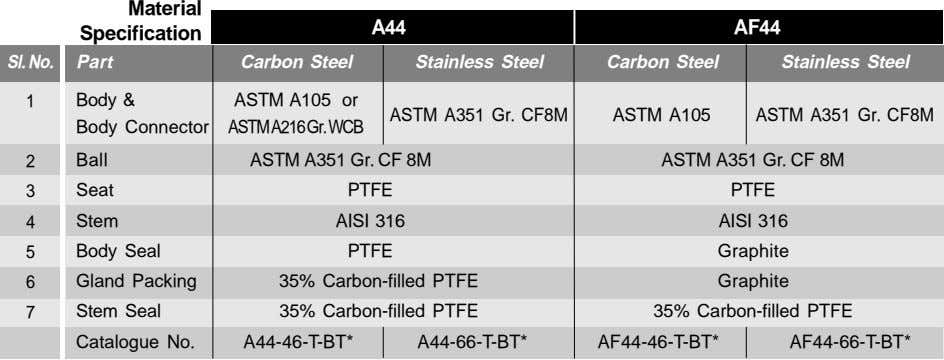 Material A44 AF44 Specification Sl. No. Part Carbon Steel Stainless Steel Carbon Steel Stainless Steel