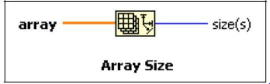 no diagrama de blocos na paleta Programming. 6.3 ARRAY SIZE Array Size indica indica o número