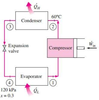 liquid respectively. If the compressor consumes 450 W of power, determine i. the mass flow rate