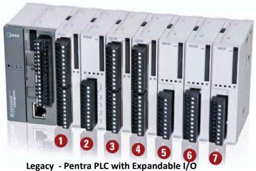 Legacy - Pentra PLC with Expandable I/O